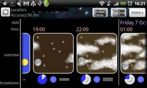 astropanel