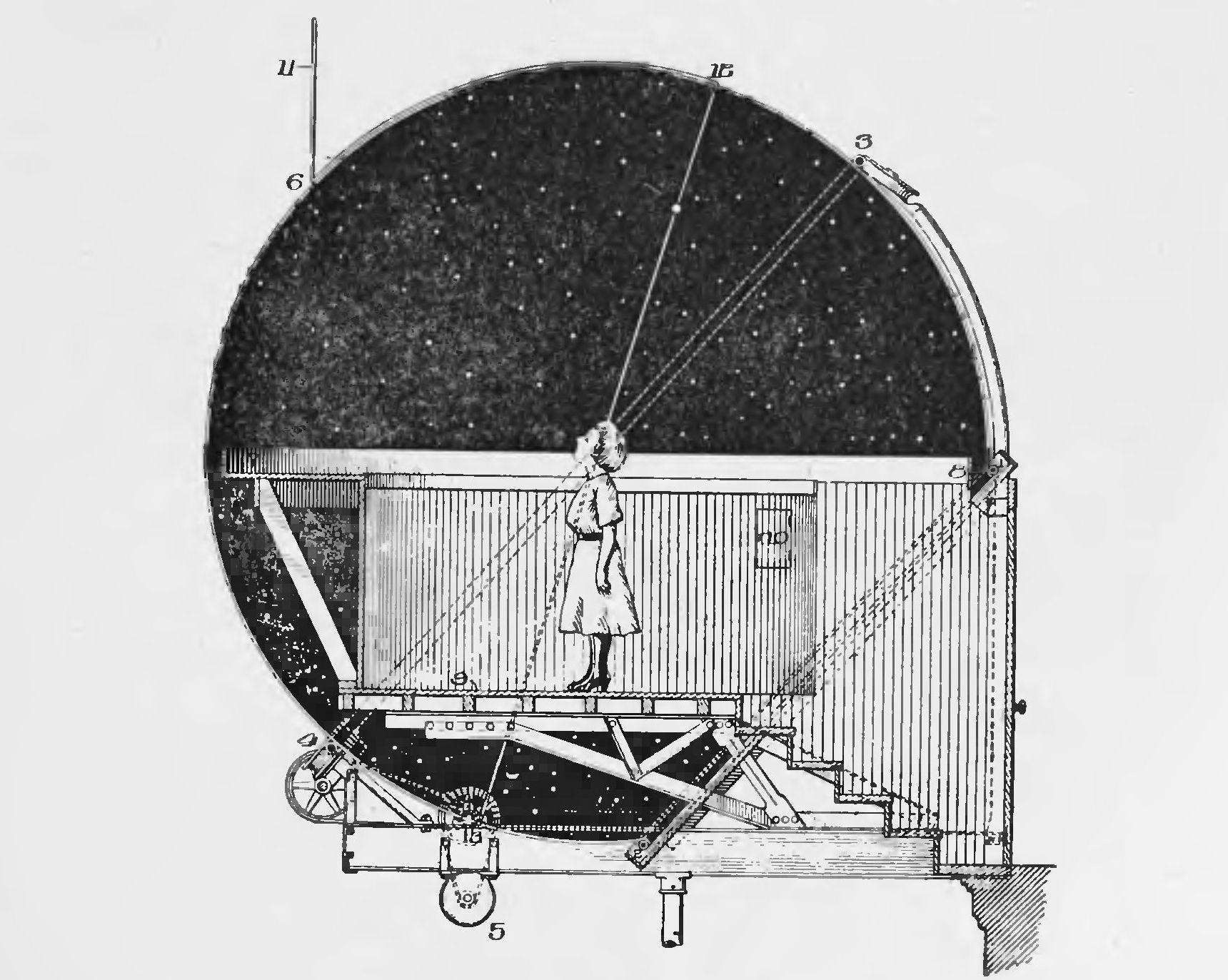 Atwoodova sféra, zdroj: wikipedia